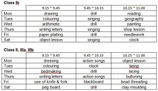 Teaching 4